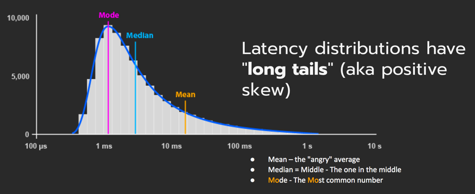 Latency-Analysis.png