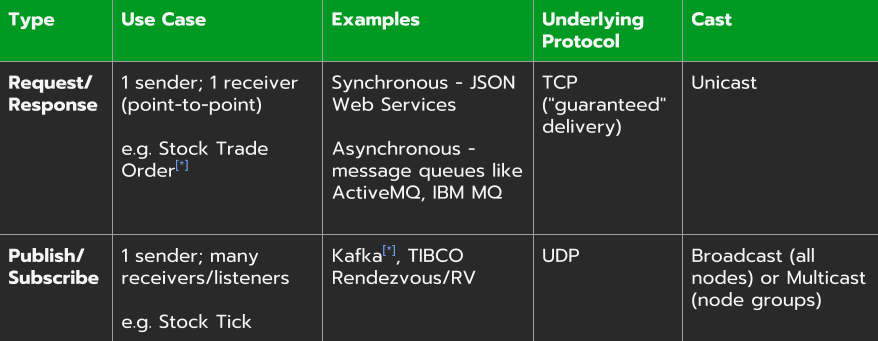 Message-oriented-Middleware.png