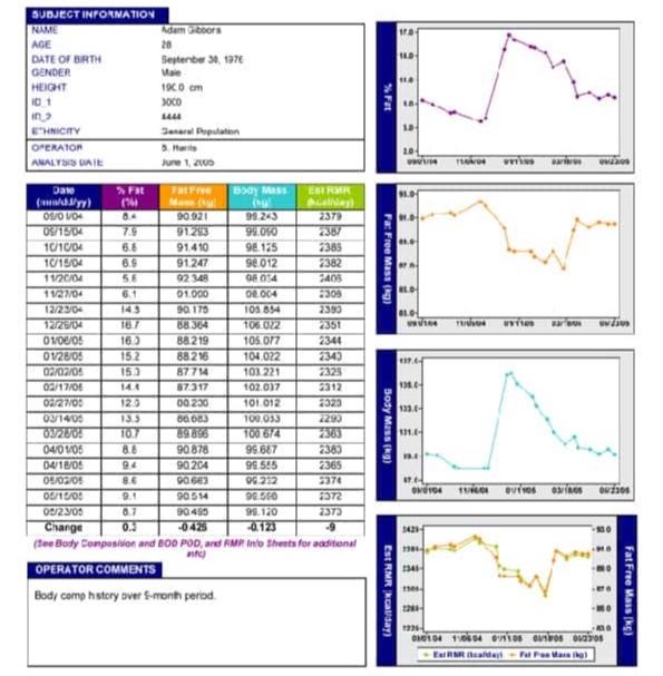 BOD_POD_GS_printout_history_report_EN.jpg