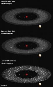 Interpretación gráfica del viejo (arriba), nuevo (medio) paradigma y abajo vemos como era hace muchos millones de años con base en el nuevo paradigma por Ignacio Ferrin de la Universidad de Antioquia.