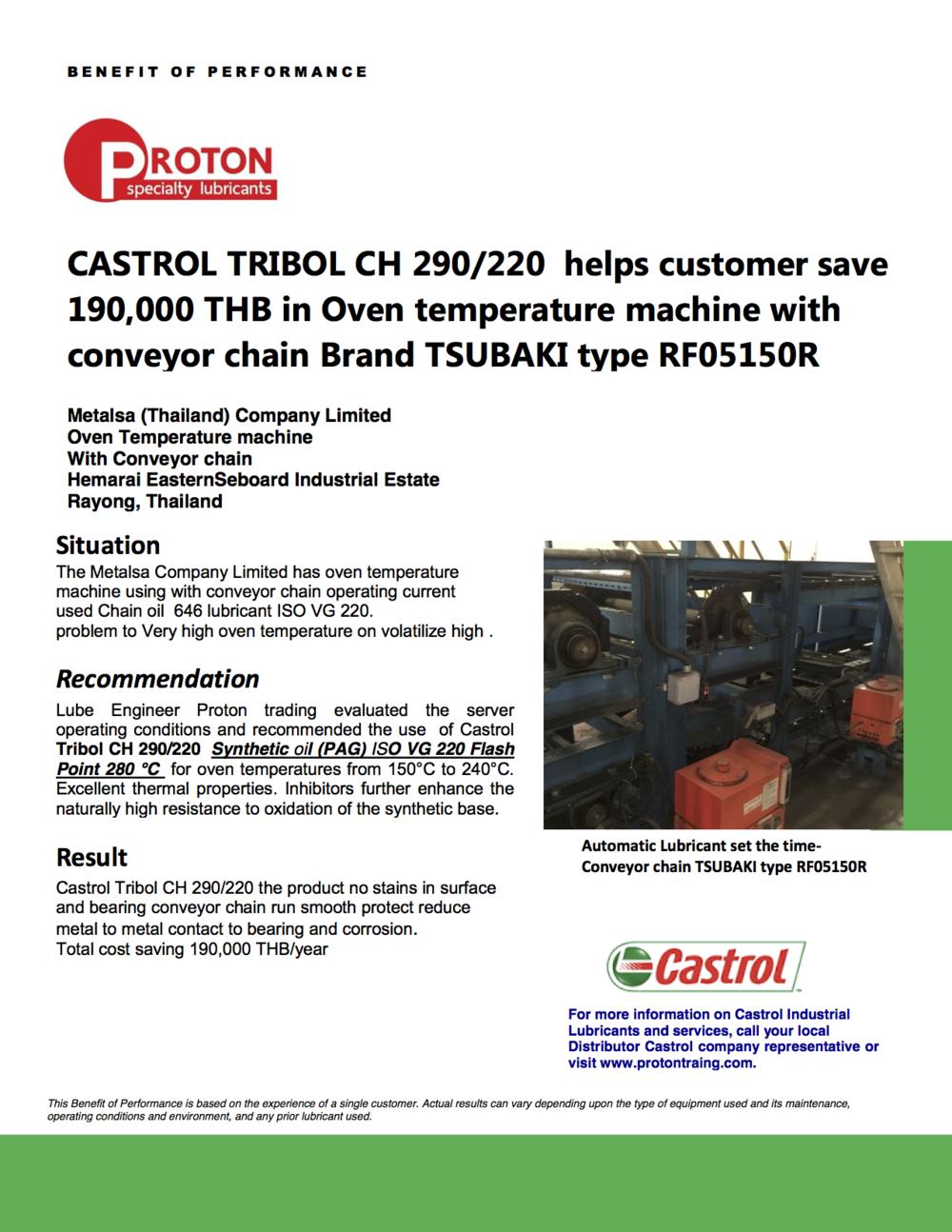 BOP_Castrol Tribol CH 290-220(Metalsa).png