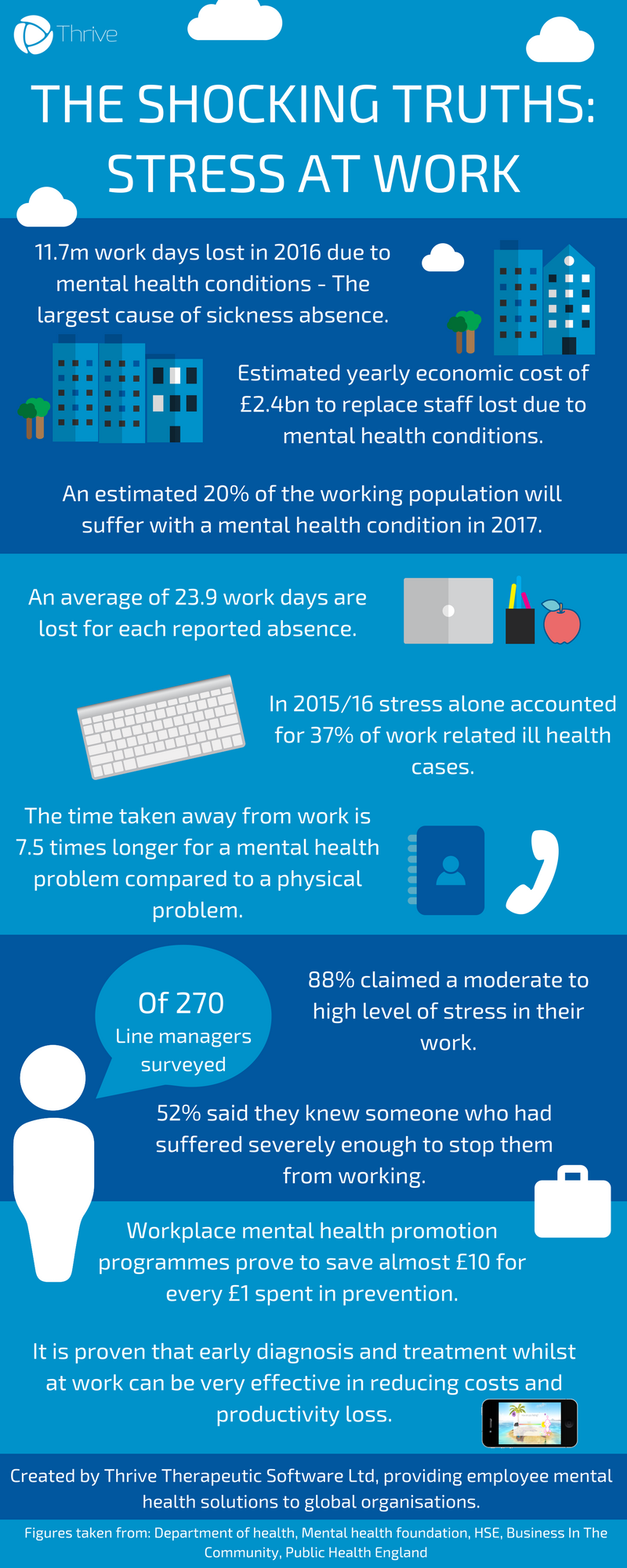 Employee+Mental+Health+infographic.png