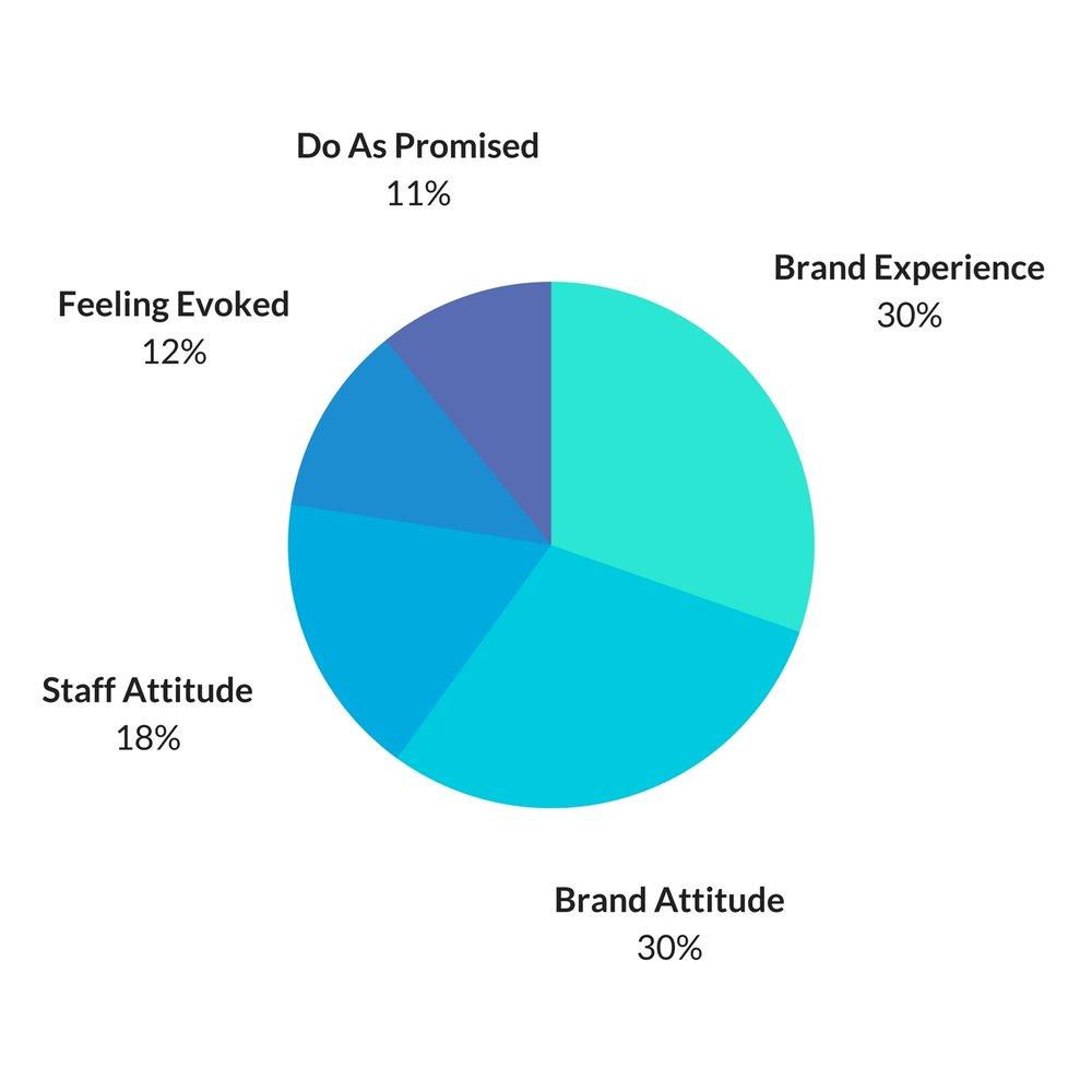 Brand Transparency & Trust.jpg