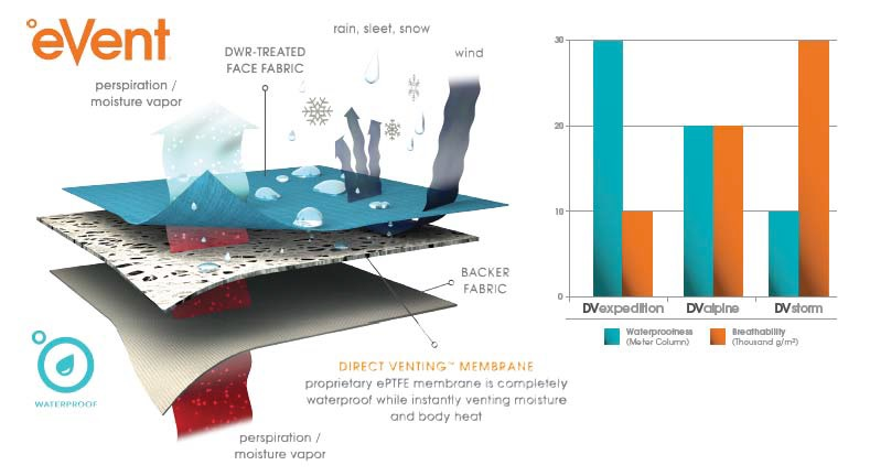eVent membrane.jpg