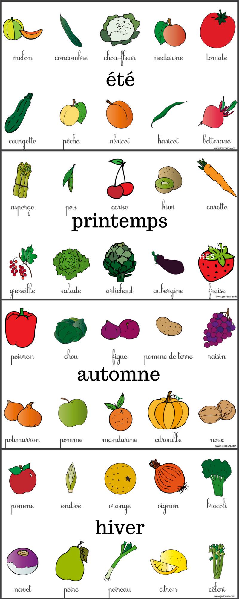 f8209c65260 Choisir ses fruits et légumes selon la saison — CGNUTRITION