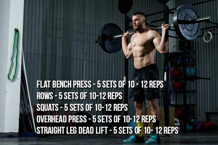 Workout 7 - 5 Major Compound Lifts