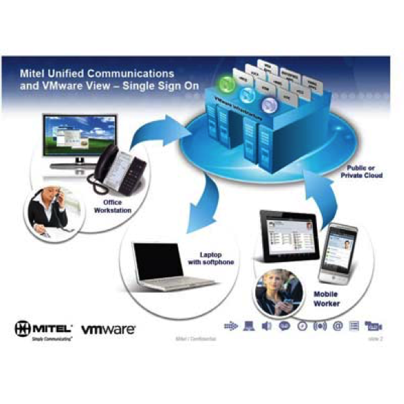 minneapolis-business-communication-systems-provider.jpg