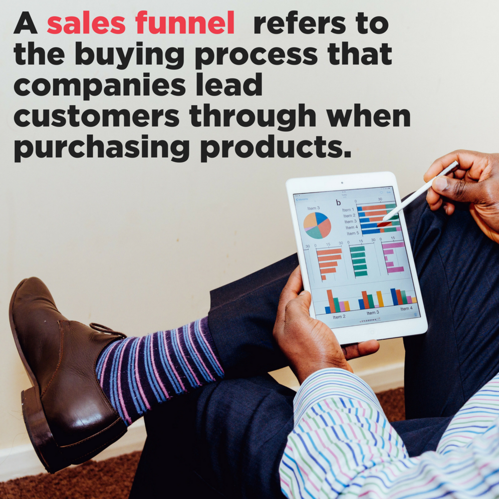 Sales Funnel Blog Tease 9%2F14  (1).png