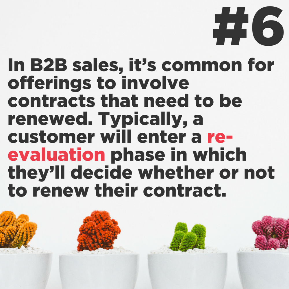 Sales Funnel Blog Tease 9%2F14  (7).png