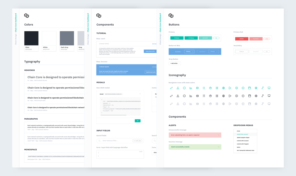 Visual design library for Dashboard
