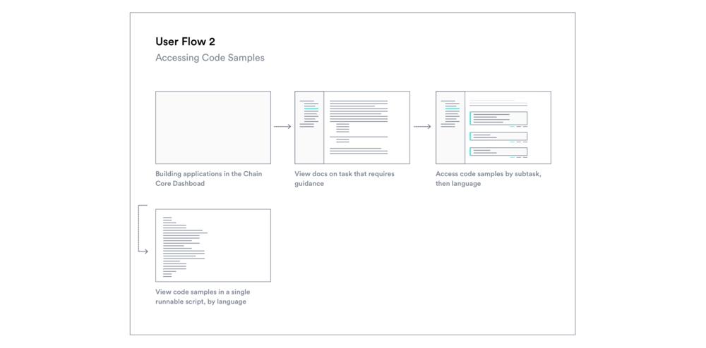 code_scripts