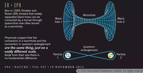 QuantumEntanglement.png