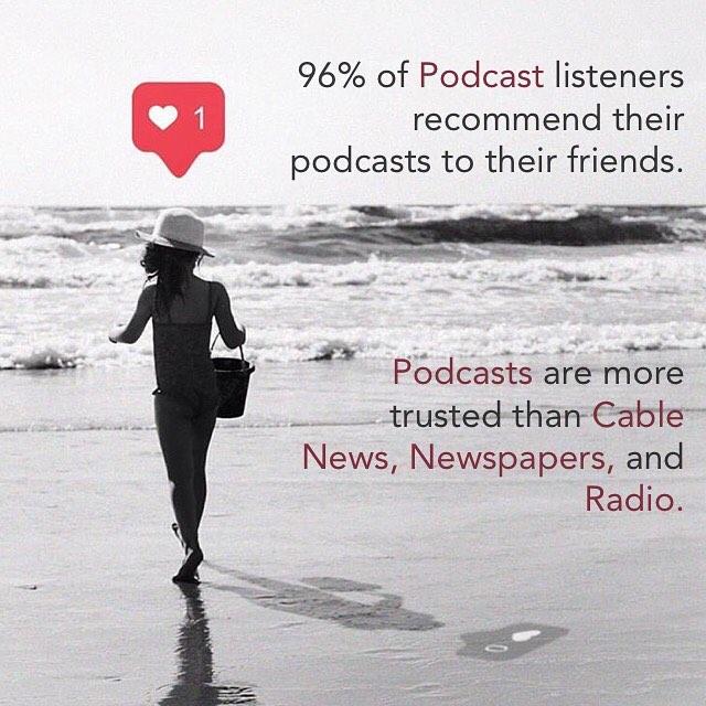Is podcasting the new radio? . . . . #podcast #marketing #advertising #publicrelations #communication #communications #digitalmarketing #digitalmedia #digitaladvertising #marketingdigital #marketingtips #agency #agencylife #growth #growthmindset #growthhacker #growthhacking