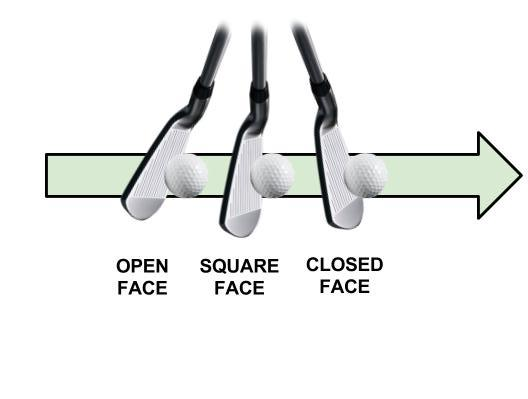 golf club face at impact