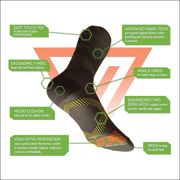 Voxx Sock - VOXX Life Socks & Insoles are manufactured based on science, physiology and kinesiology based research to improve balance, strength, sport performance, and provide relief from certain types of pain.