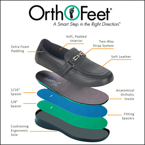 OrthoFeet - Biomechanically crafted to enhance comfort for Plantar Fasciitis, Bunions, Heel Pain, Diabetes & Arthritis. Stylish Orthopedic, Extra Depth, N to XXW designs.