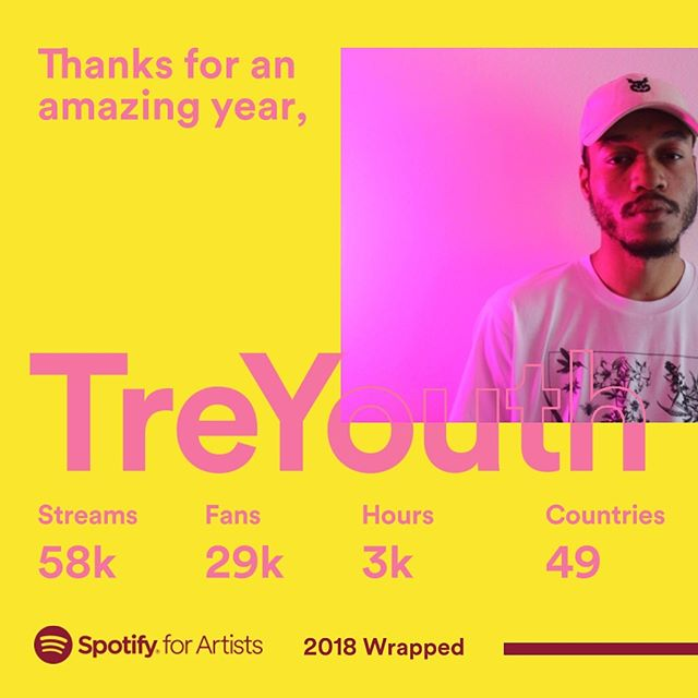 Nothing insane, but this year was a new beginning for me as an independent artist.  Music has always been a constant healer in my life. If you've ever taken a moment to vibe with my music, thank you! New year,  New waves. 🌊🌊