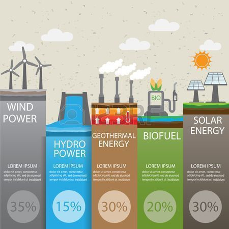 A handy infographic with the types of renewable energy 🌟 #EnergyClubNZ
