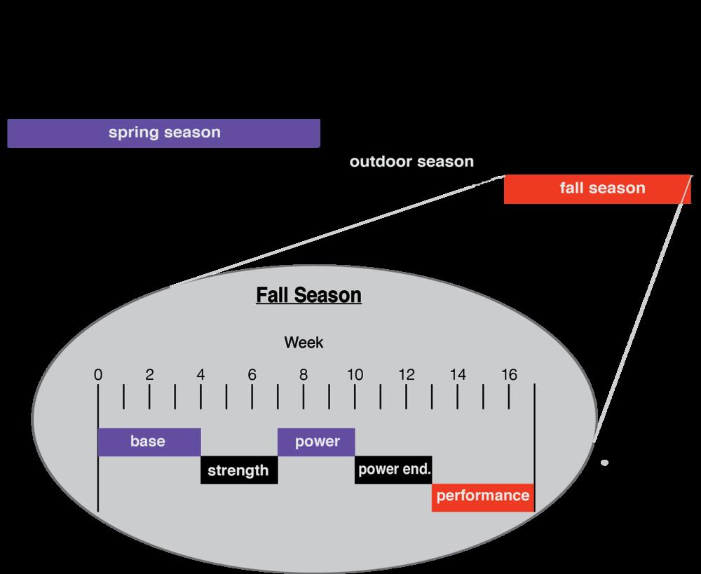 NSM_Seasons_2018 Fall.png