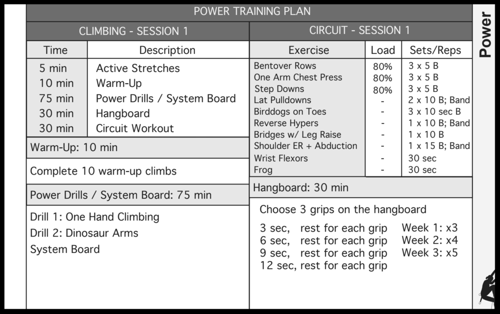 Power Training Plan Bouldering.png