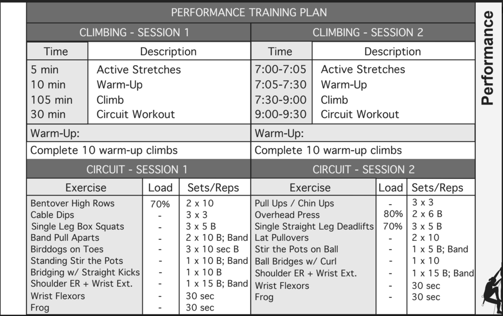 Performance Training Plan.png