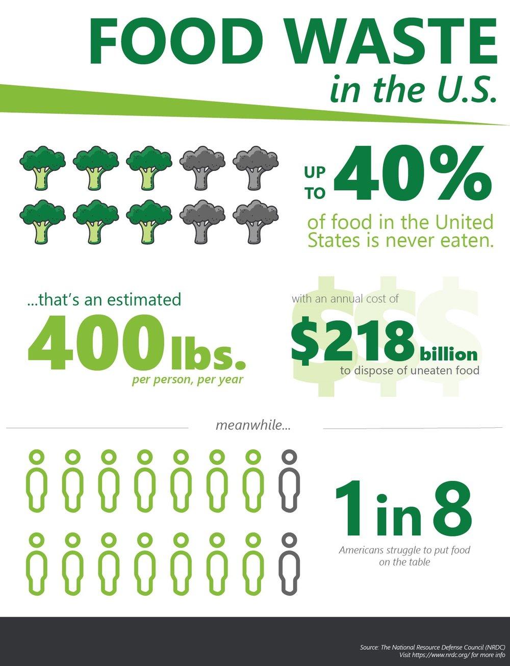 Green Meetings Infographic.jpg