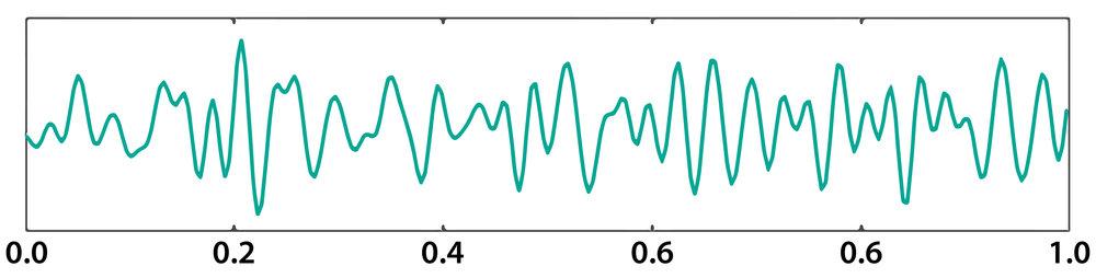 Beta wave form