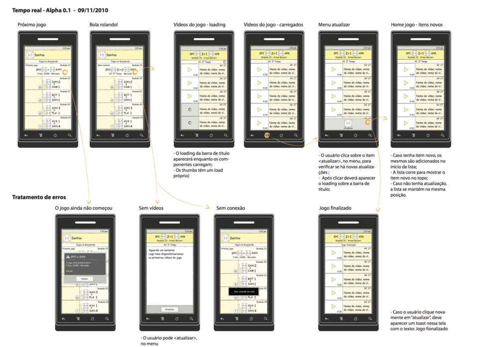 FFFUT_detailedWireframes_Page2.png