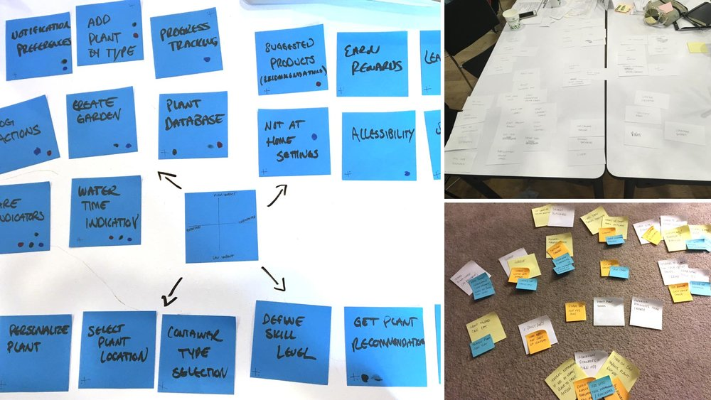 Feature prioritization (left), card sorting (top right), and affinity mapping (bottom right)