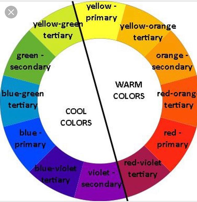 Time to learn the basics. This weeks show will drop that knowledge on Thursday #colortheory #learntopaint #redyellowblue #colors