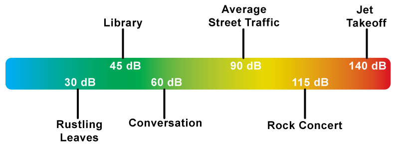 dB-Graph.jpg