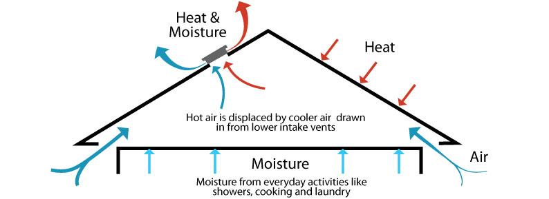 air-flow.jpg