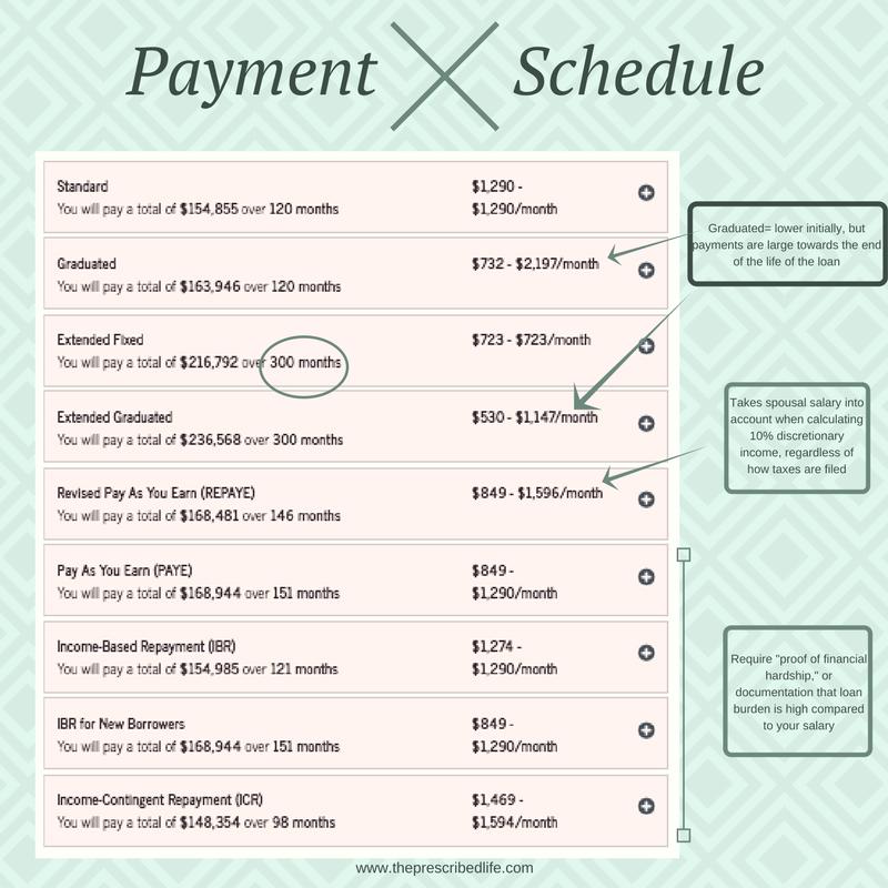 PaymentSchedule