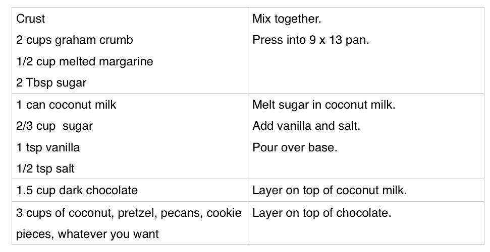 vegan coconut pecan bar recipe