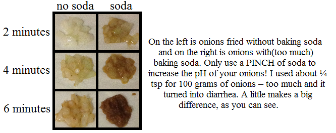 cooking onions with baking soda