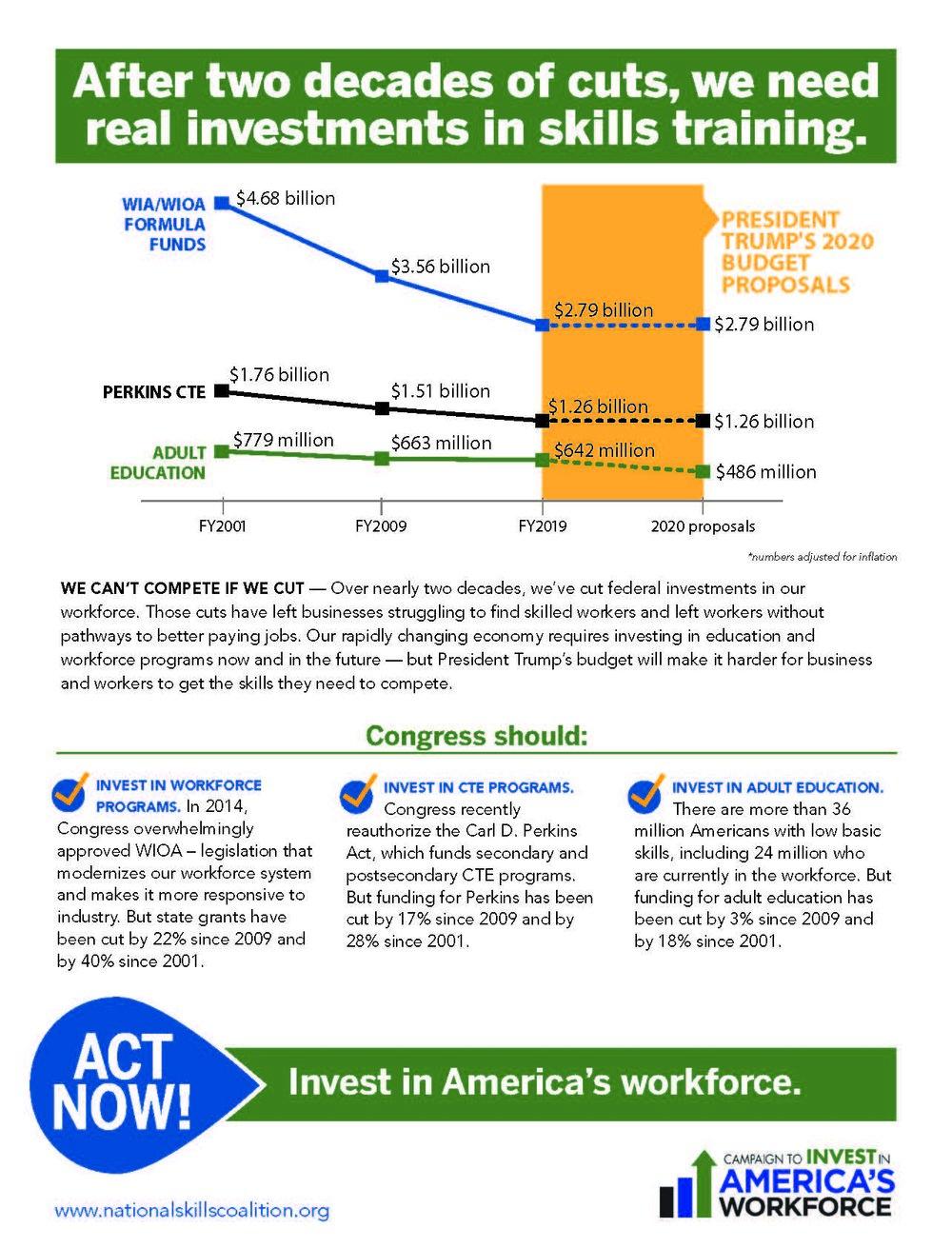 CIAW Budget Cuts.jpg