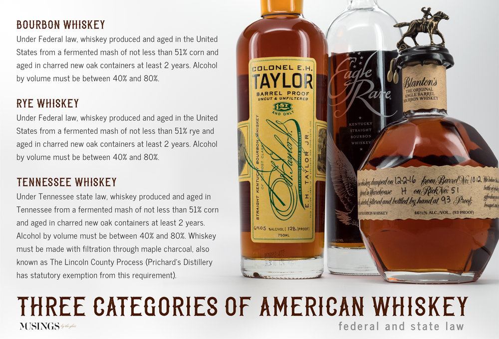 Musings by the Glass - Autumn Whiskey Primer - Three Categories of American Whiskey