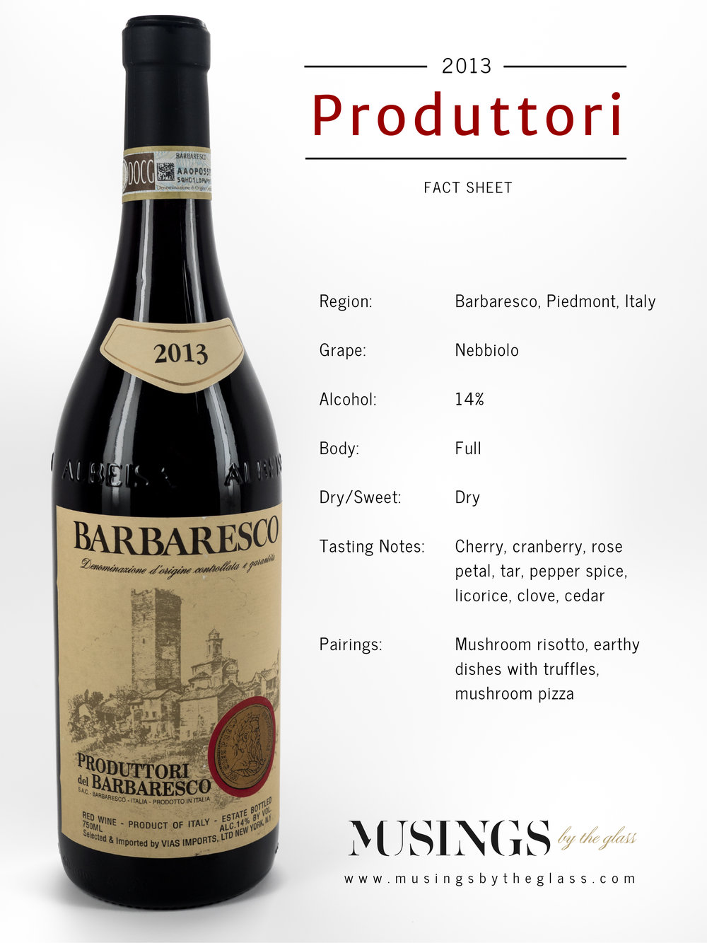 Musings by the Glass - Vino Pairing Optimization - 2013 Barbaresco Fact Sheet