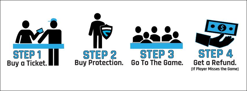 fansurebanner steps (1).png