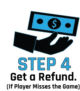 we verify and CONTACT YOU TO RECEIVE A REFUND - IT'S THAT EASY!