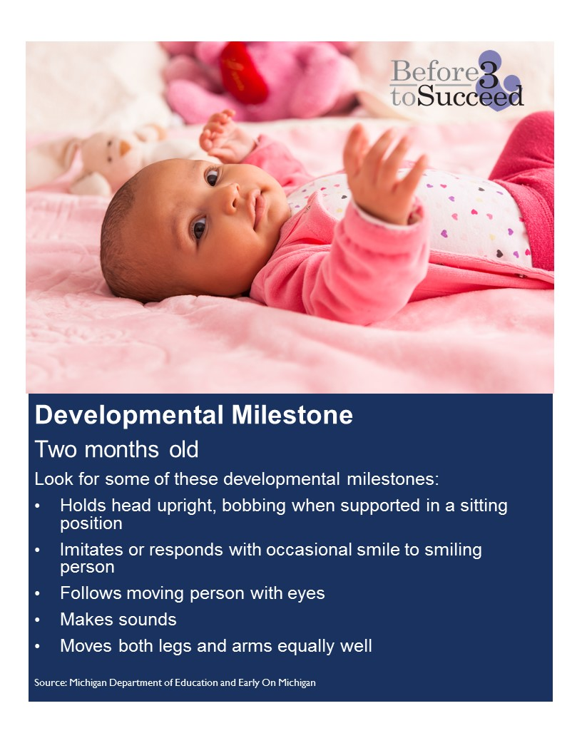 Developmental Milestone 2 months.jpg