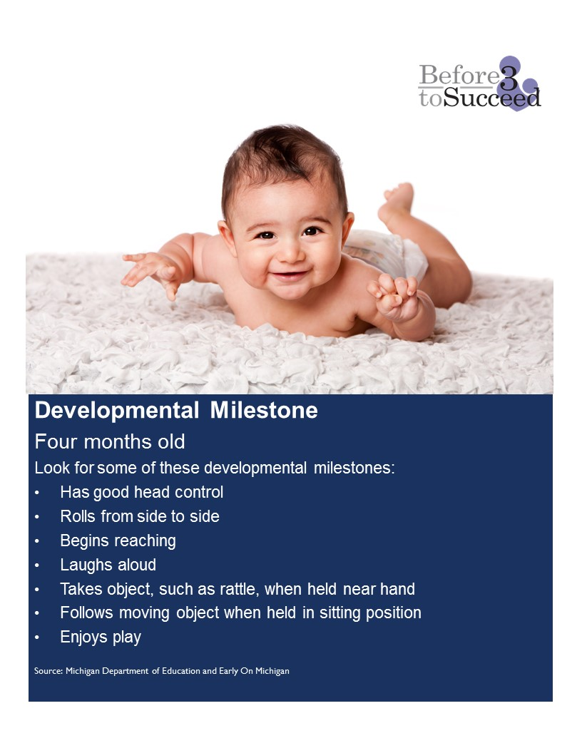 Developmental Milestone 4 months.jpg