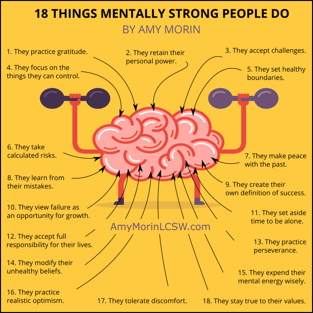 18-THINGS-MENTALLY-STRONG-PEOPLE-DO.png