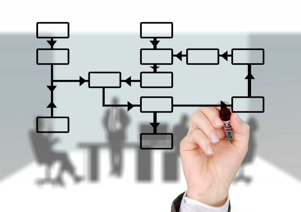 mark_marker_hand_leave_production_planning_control_organizational_structure_work_process-924910.jpg!d.jpeg