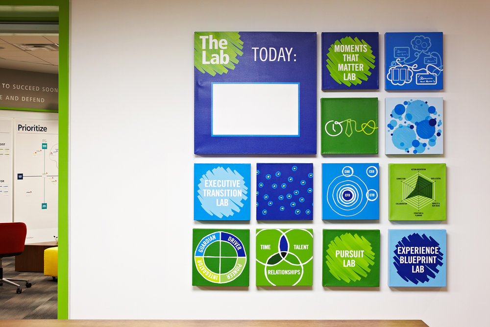 Deloitte Lab Canvases