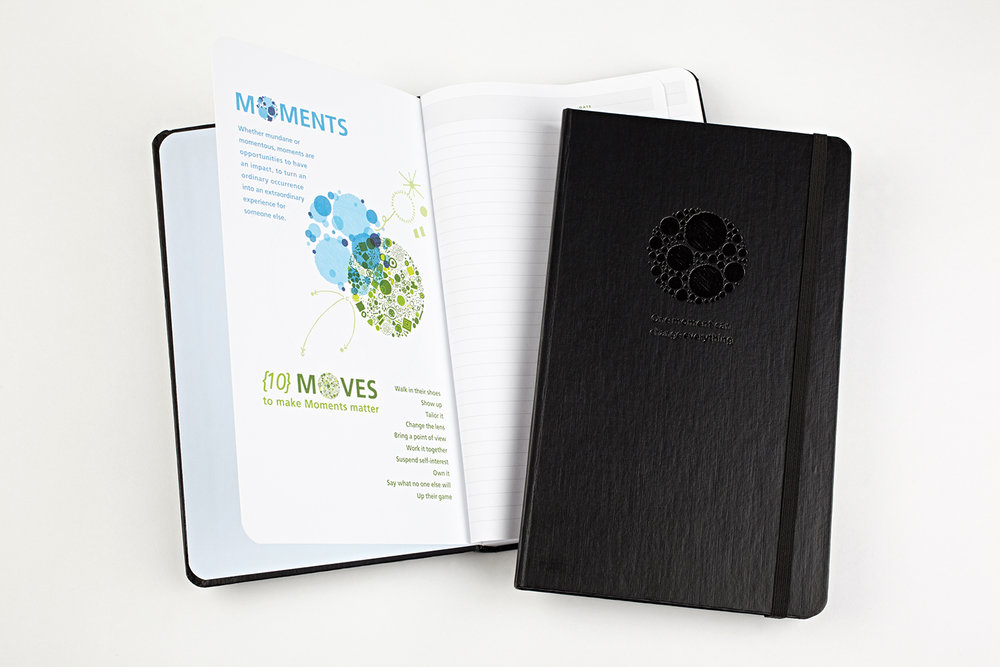 Custom Moleskin Notebooks