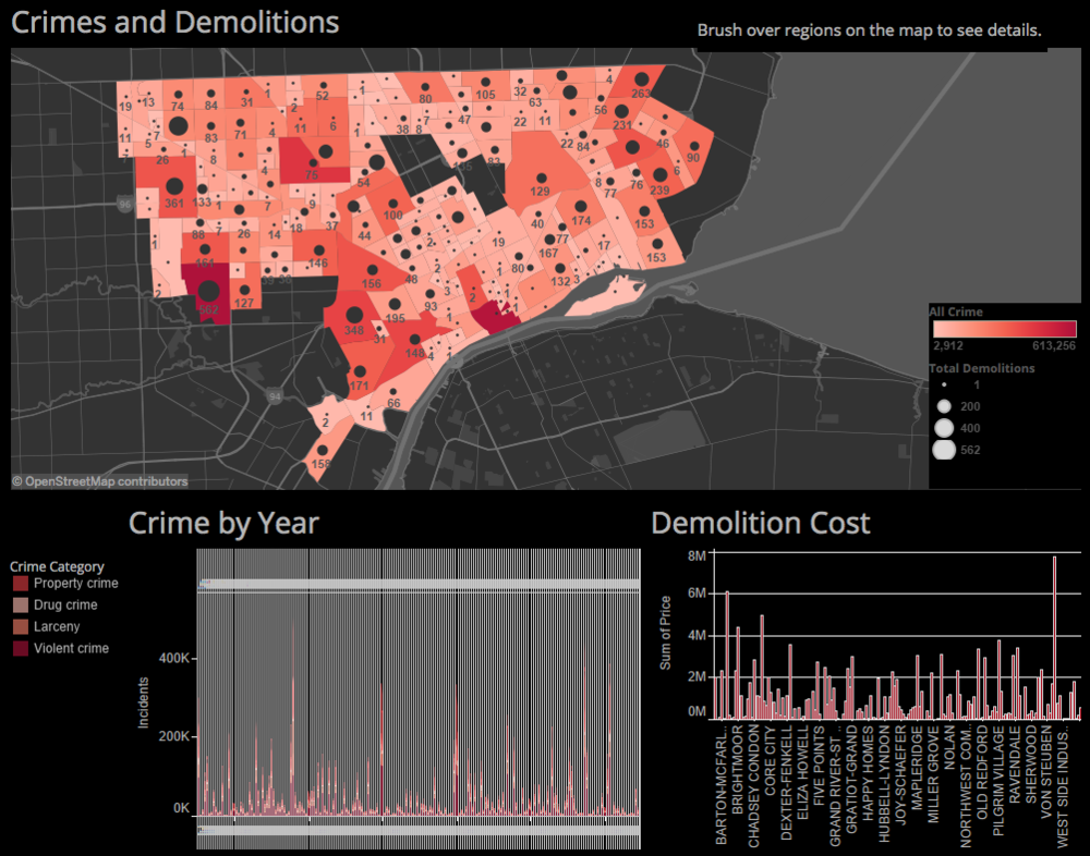 Crime & Demolitions in Detroit — Michael Sinanian on