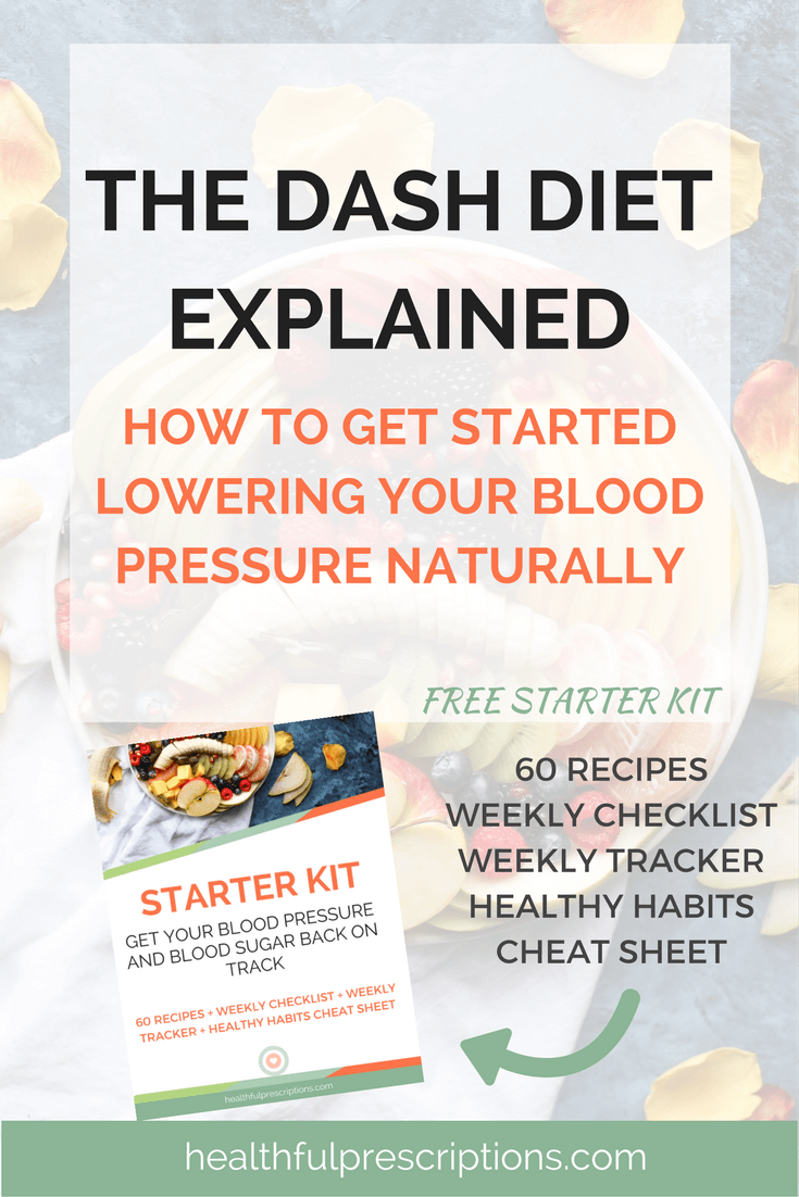 1dash diet explained how to lower blood pressure naturally.png