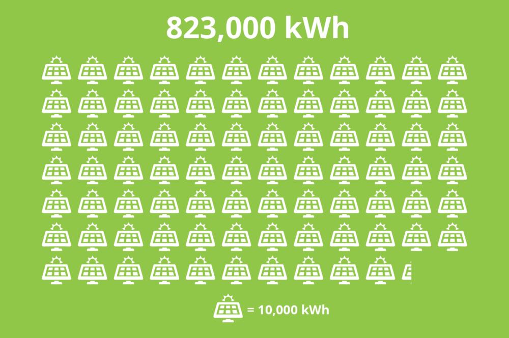 kWh.png
