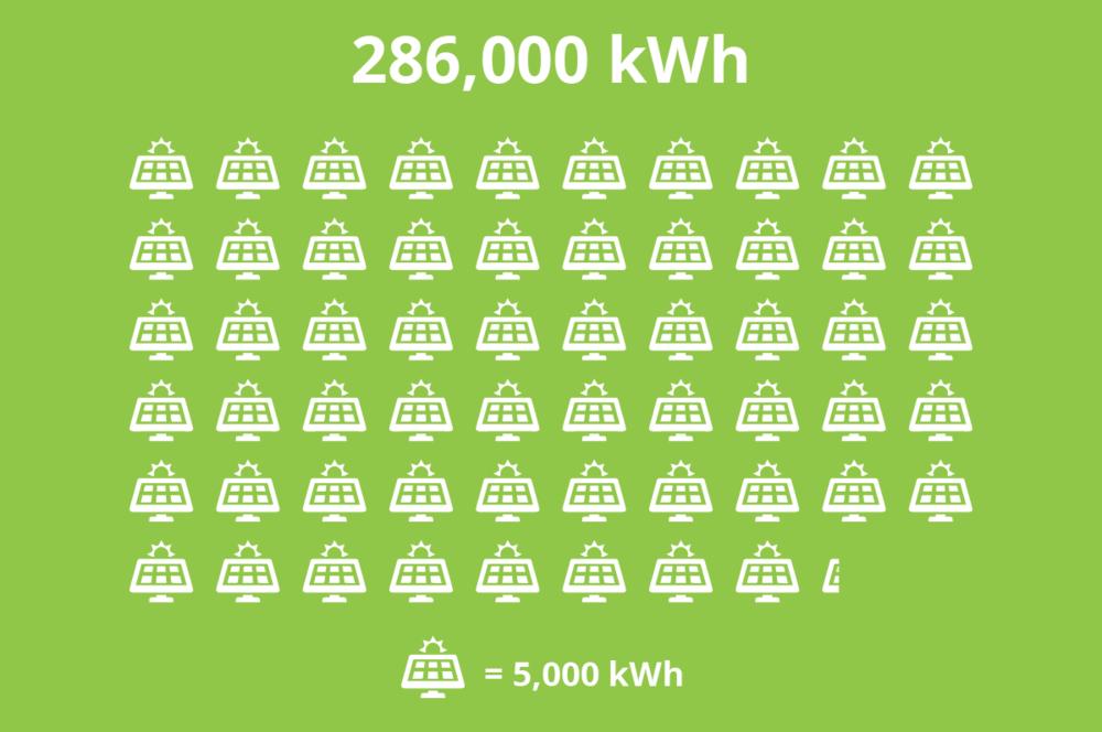 Lytron kWh.png